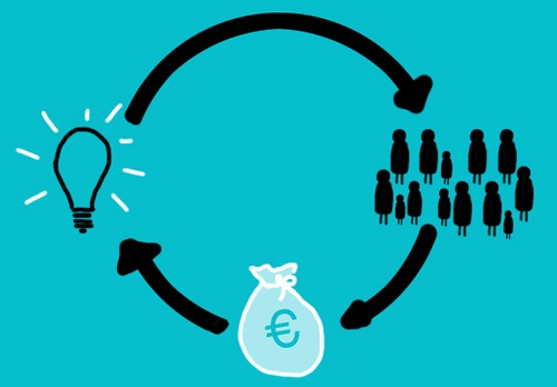 crowdfunding argent idée