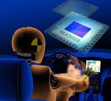 Réalité virtuelle voiture Softkinetic