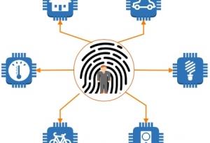 sécurité IoT - empreinte digitale, connexions, objets - source Sirris
