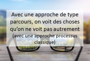 parcours, client, orientation, projet - source Acemis